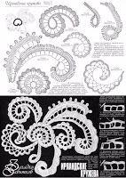 Tina's handicraft : irish motifs