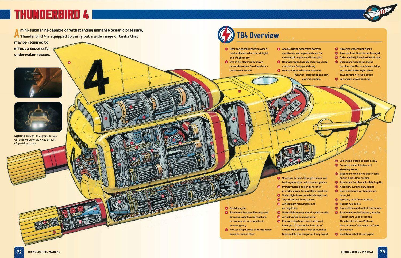 Graham Bleathman: Thunderbirds 4 Thunderbirds Manual (Agents
