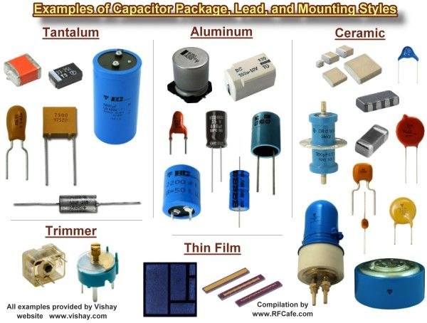 Capacitor Types Pdf Google Search Electronic Board