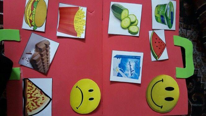 حلقه الاكل الصحي وغير الصحي ان يكون الطفل في نهاية النشاط قادرا على ان يصنف الاغذية الصحية والغير صحية ووضعها في Kids Education Projects To Try Diy Clock