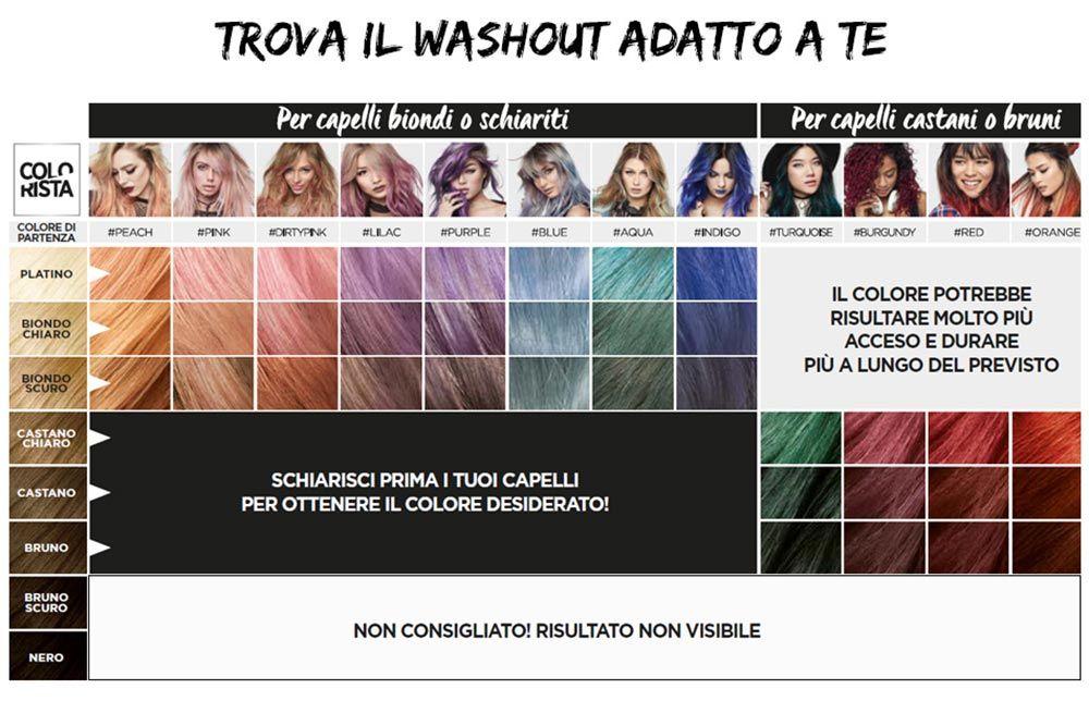 Coloring Shampoo: was es ist und wie es verwendet wird | Bob ...