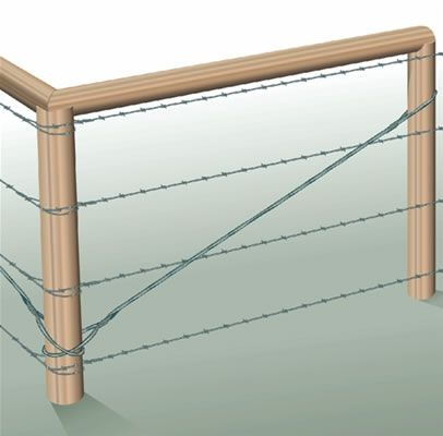 Sturdy Corner Posts Draadspan Pinterest Fence, Livestock and