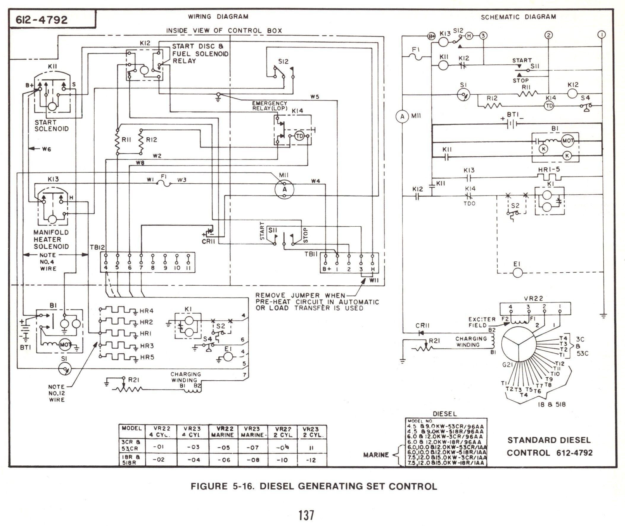 Unique Wiring Diagram for solar Generator #diagram #