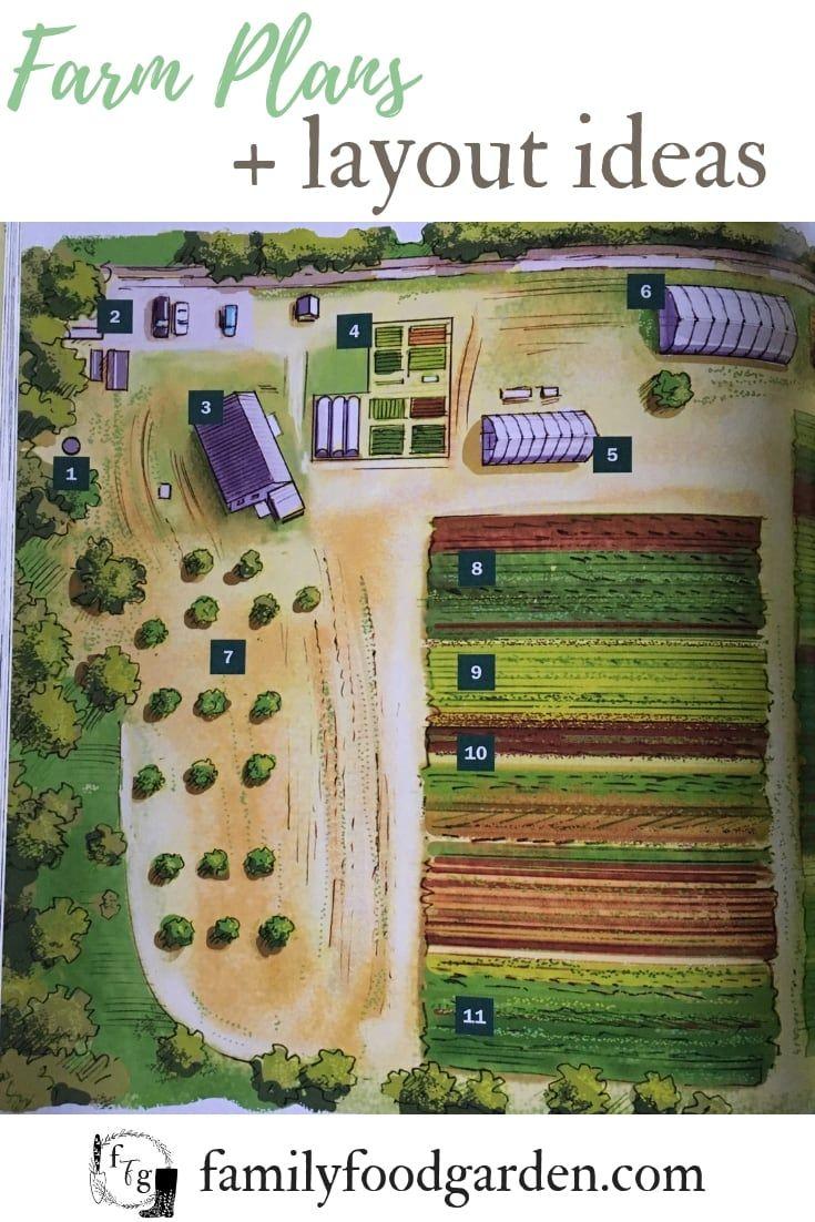 Design Your Homestead Backyard Farm Plans Family Food Garden Farm Landscaping Farm Layout Farm Plans