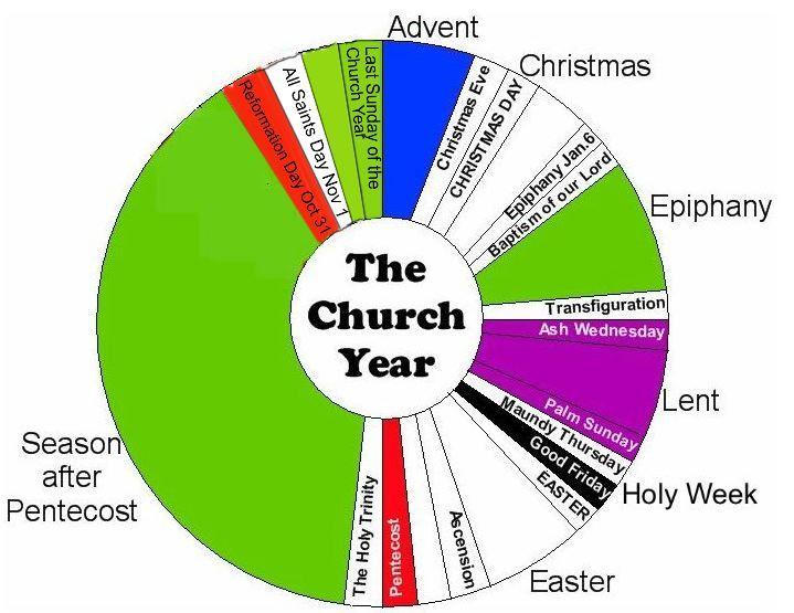 Lutheran Church Calendar 2022.Trinity Lutheran Church The Church Year Liturgical Colours Catholic Liturgical Calendar Lutheran