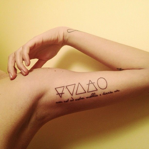 Dont Really Like The Placement But Id Love A Tattoo Of The Symbols