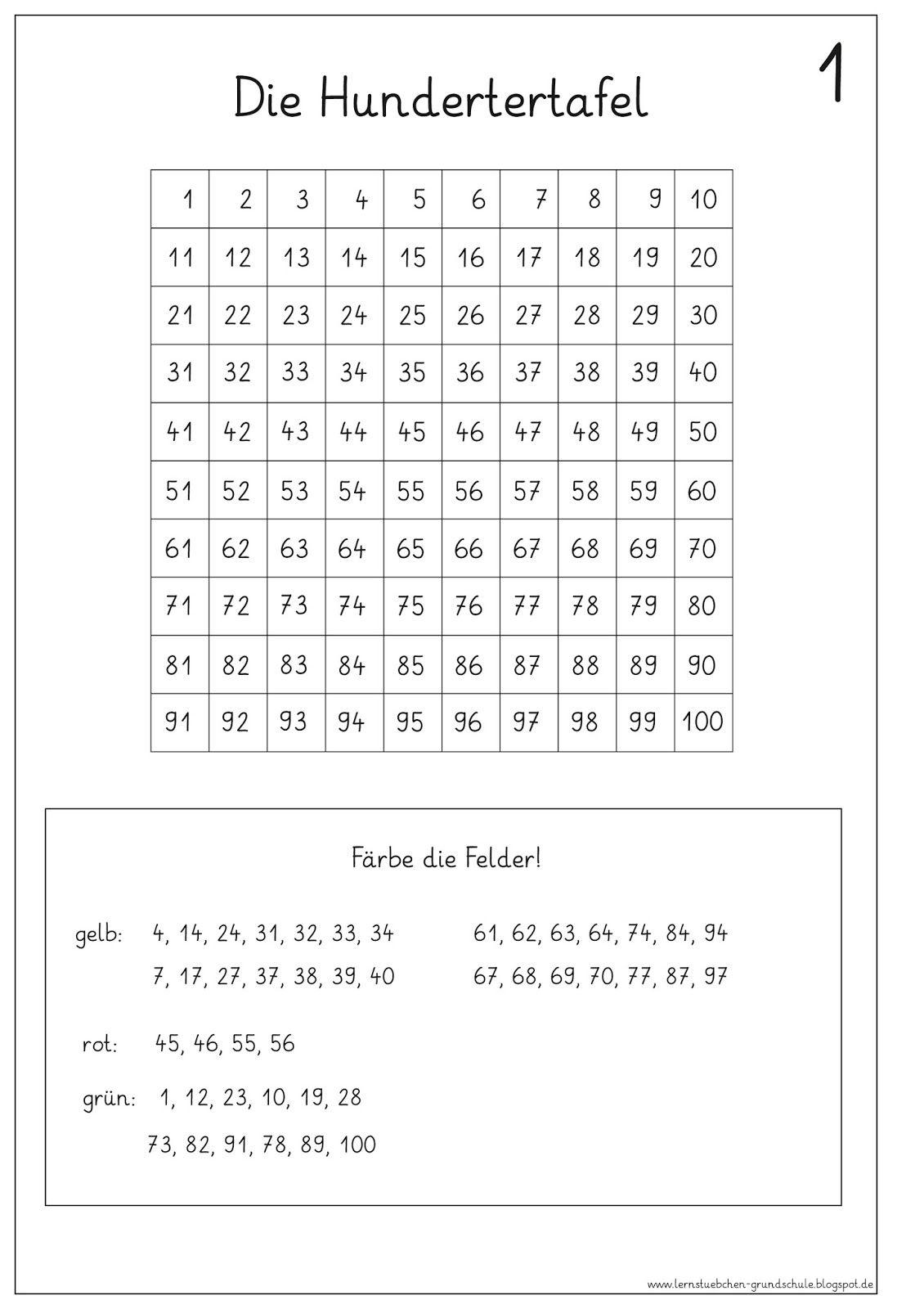 Lernstübchen: die Hundertertafel | matematica-1-2 | Pinterest | Math ...
