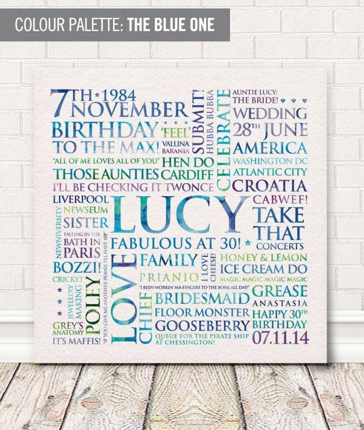 Watercolour words personalised birthday gift using beautiful watercolour words personalised birthday gift using beautiful watercolour effect typography in blues as an negle Gallery