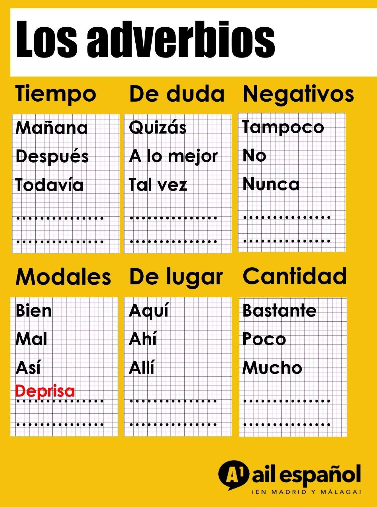 Los Adverbios Adverbios Matematicas Primero De Primaria Aprender Español
