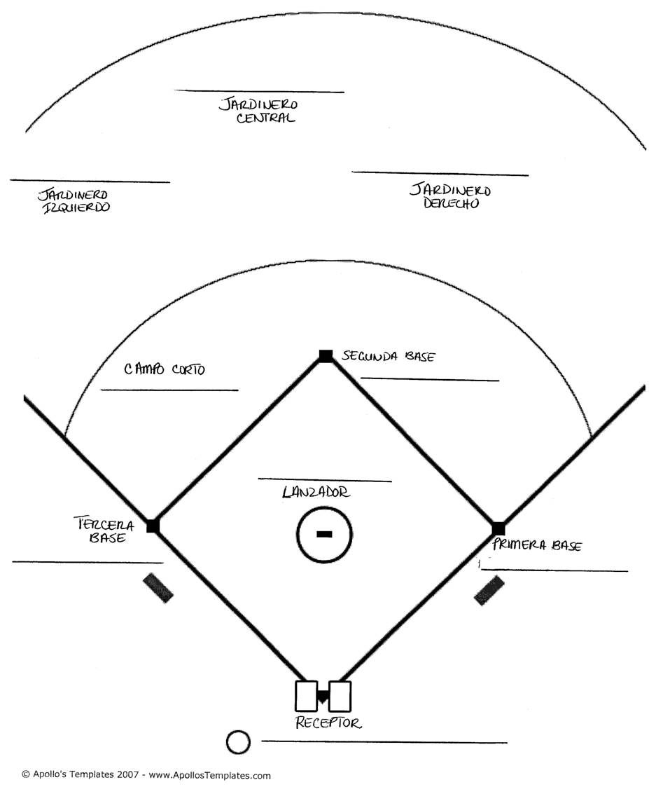 how to say baseball in spanish