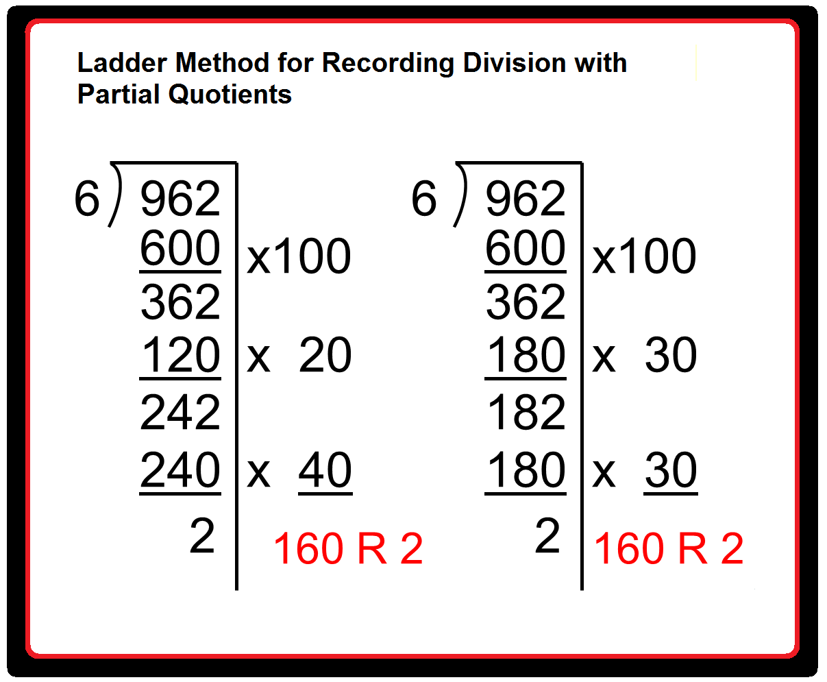 Long Division Using Partial Quotients Worksheet