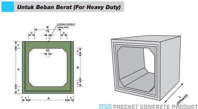 Jual box culvert precast / pracetak (gorong-gorong beton) murah