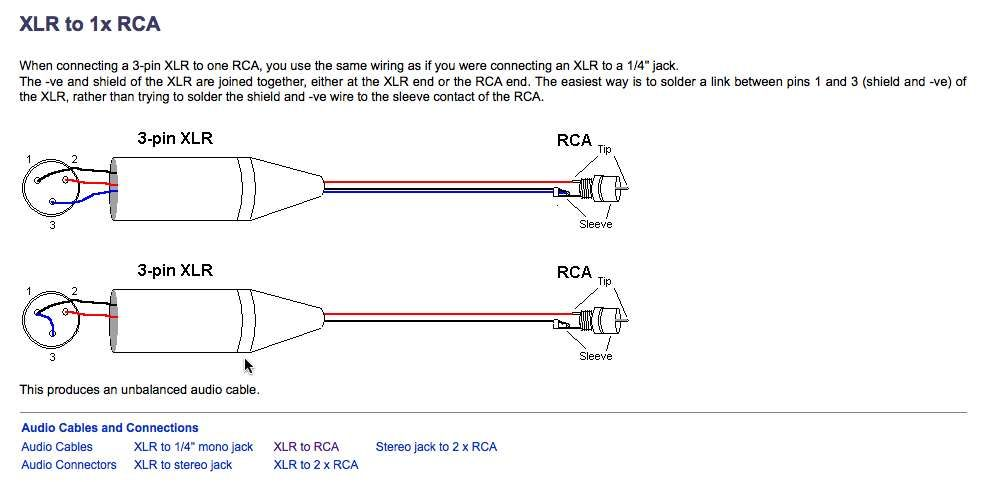 Audio Xlr Wiring Diagram Wiring Diagram