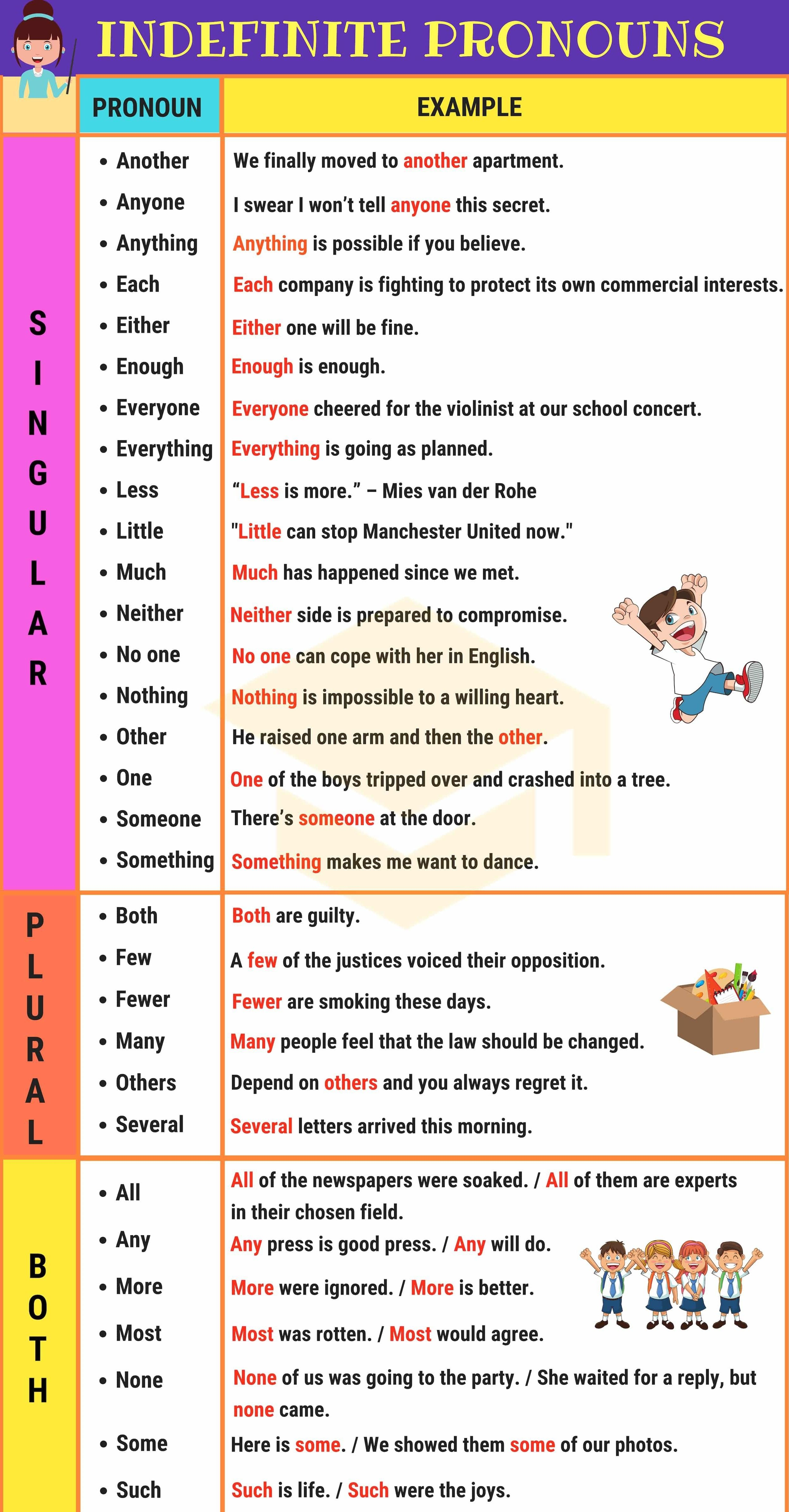 We Use Indefinite Pronouns To Refer To People Or Things