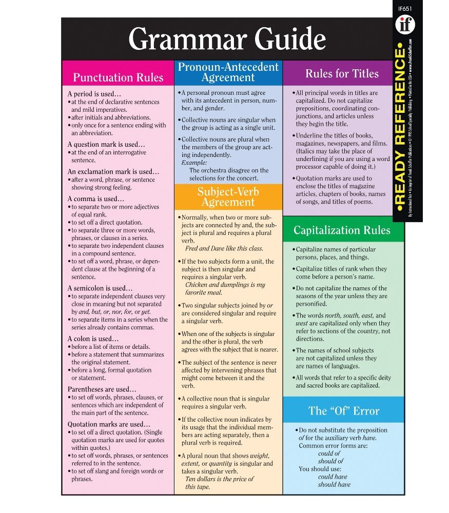 Grammar Guide Ready Reference Learning Cards Knowledge Pinterest