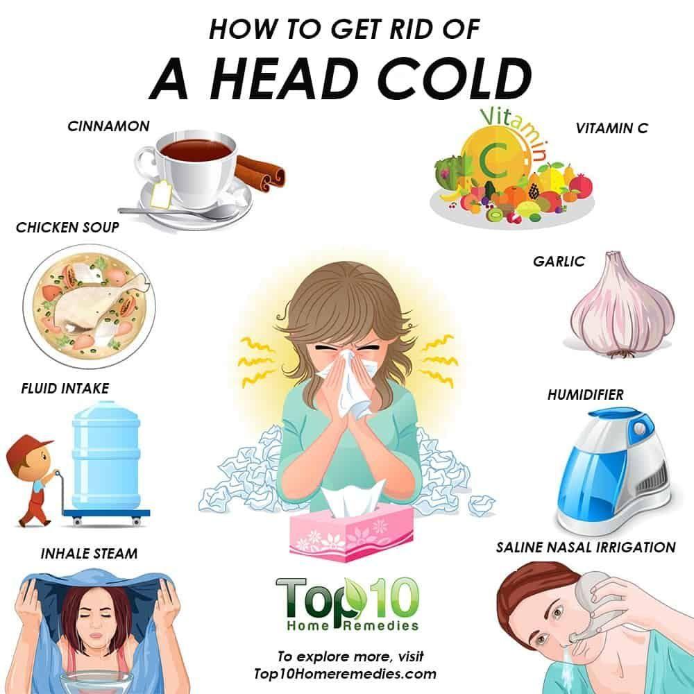 12e4a171ff8f21498c042c67925663d6 - How To Get Rid Of A Cold Naturally Fast