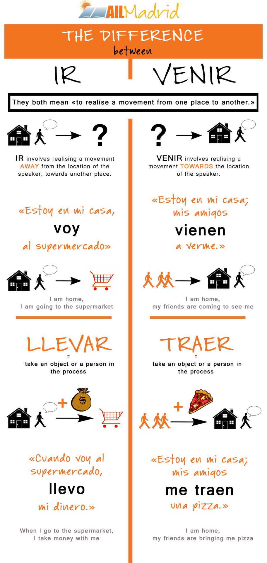 meaning of venir in english