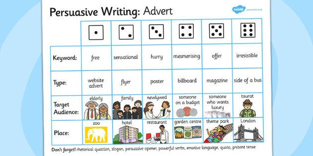 How to teach persuasive writing