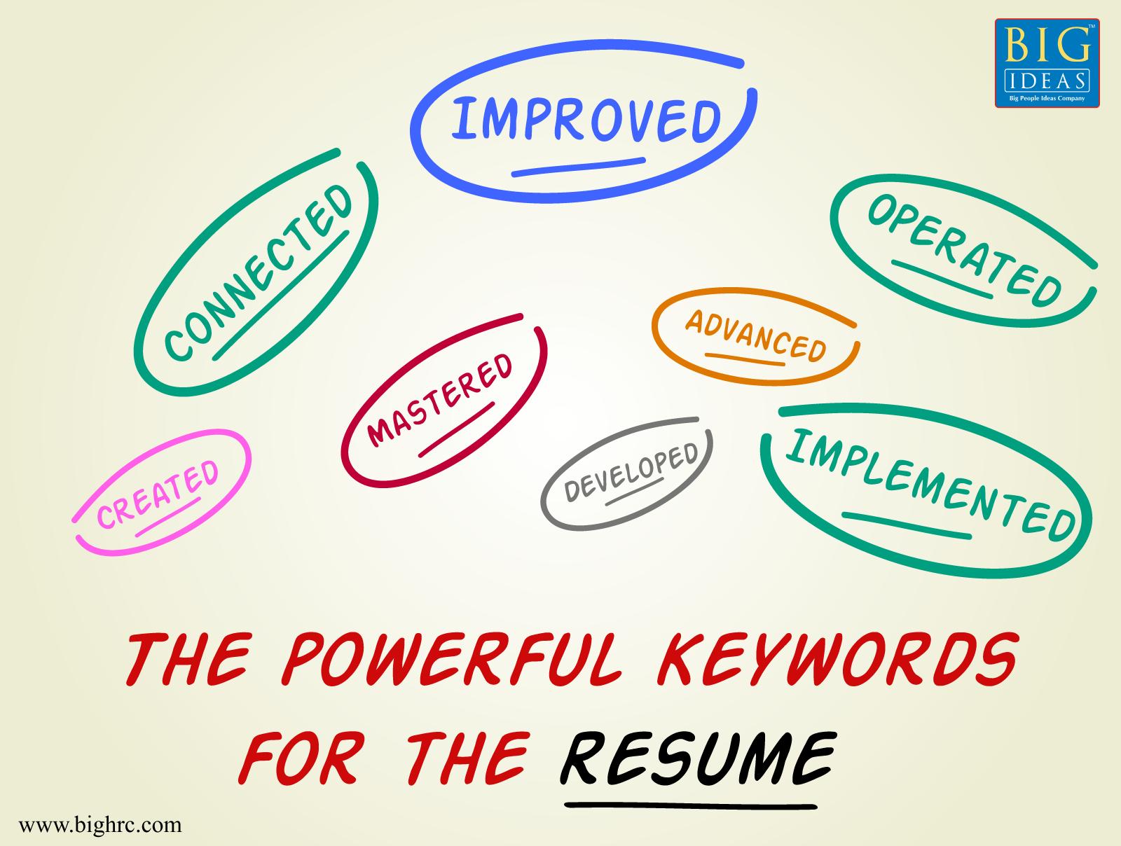 The powerful keywords for the resume. BigIdeasHR Social