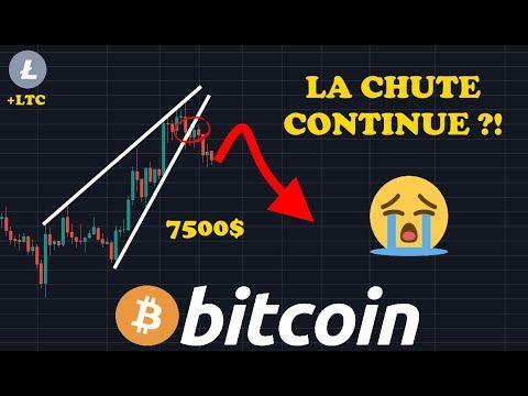 Quelle unite de temps trading crypto