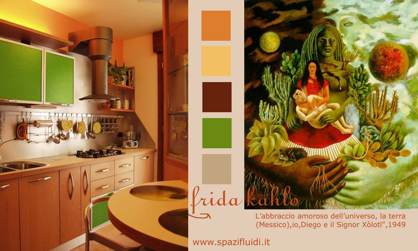 Cucina Frida kahlo #fridakahlo #kitchen #earth #fengshui #cucina ...
