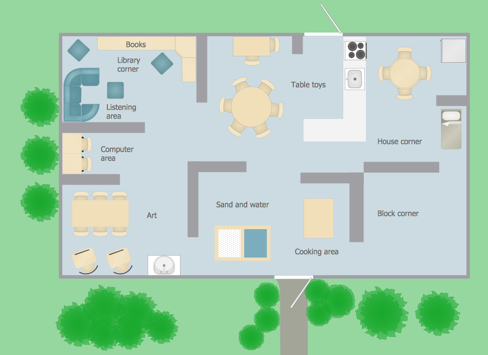 Creative Classroom Building Plans School and Training Plans