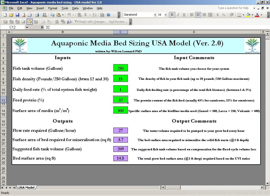 Aquaponics Calculator Input Your System Info And It Outputs Proper Ratios Very Helpful Aquaponics System Aquaponics Backyard Aquaponics