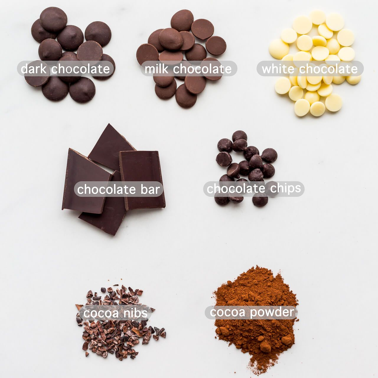 Types Of Chocolate Understanding Cacao Content Percentage Lindt Everyday Excellence Types Of Chocolate Lindt Dark Chocolate Chocolate Baking
