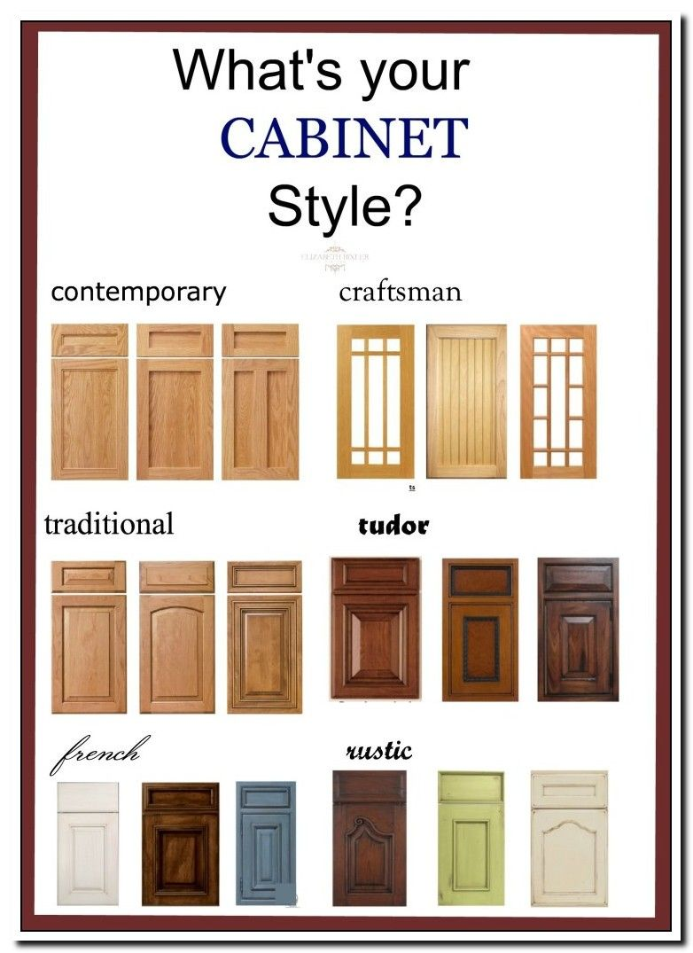 119 Reference Of Different Kitchen Style Names Kitchen Cabinet Door Styles Types Of Kitchen Cabinets Cabinet Door Styles