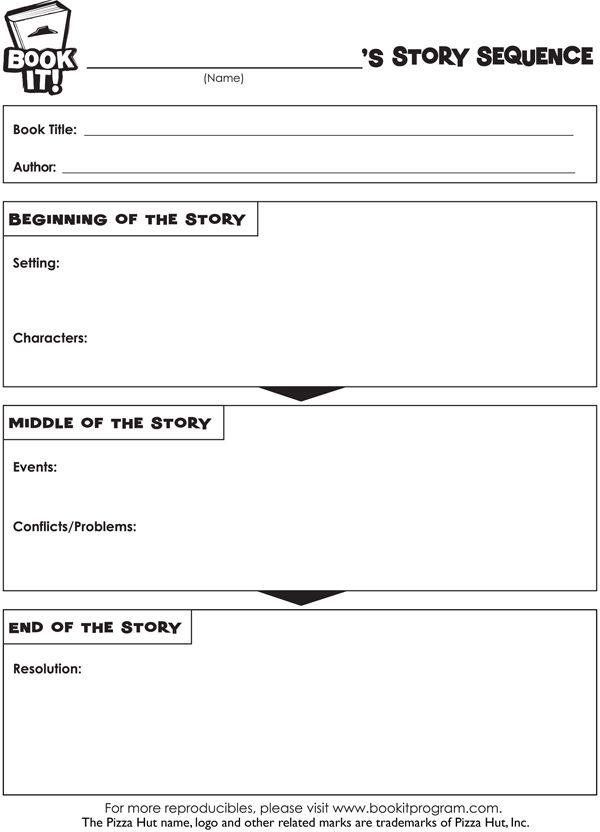 Use This Free Printable To Help Students Understand A Story S Sequence By Describing What Happened At Th Story Sequencing Sequencing Worksheets Writing Station Beginning middle and end worksheets