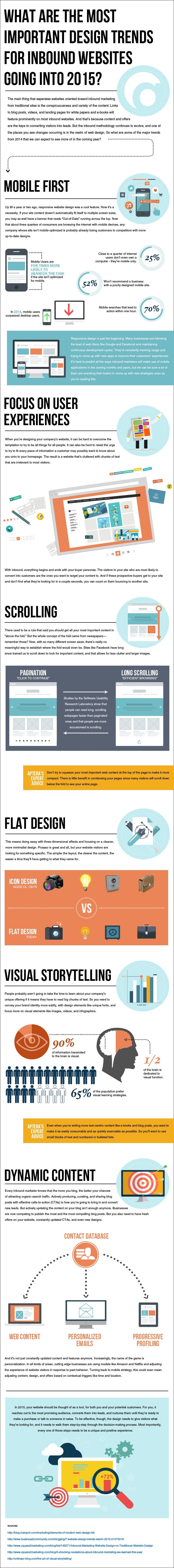What Web Design Trends Should You Really Be Following Infographic Web Design Infographic Web Design Infographic Marketing