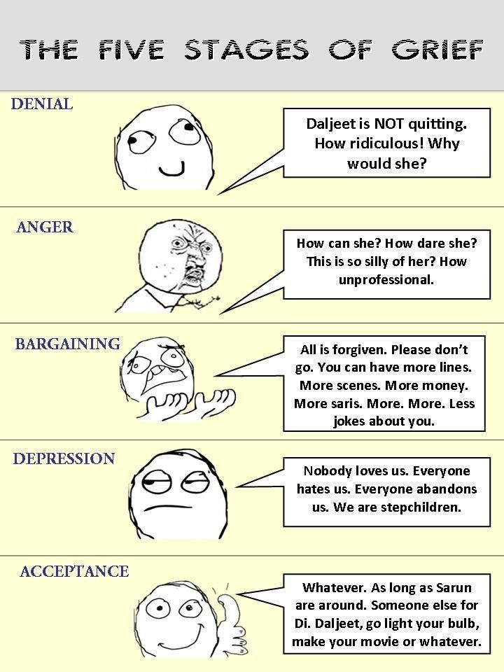 5 Stages of Grief Worksheet Stages of Grief Worksheet – Dual Diagnosis Worksheets
