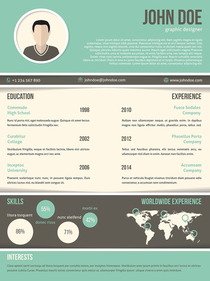 personal profile infographic에 대한 이미지 검색결과 profile - how to write a personal profile for a resume