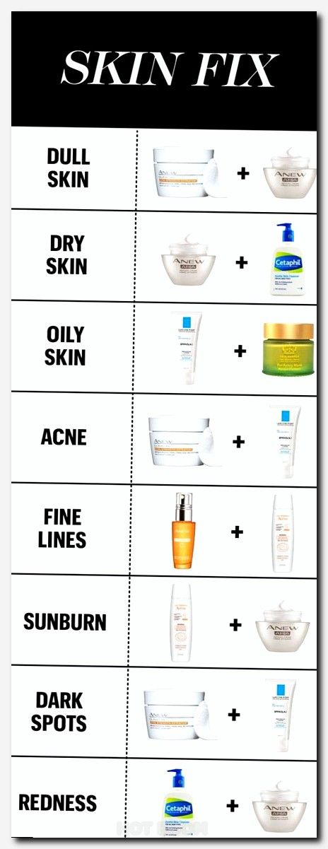 skincare #skin #care skin care physician, sunspots on skin face, how - food inventory template