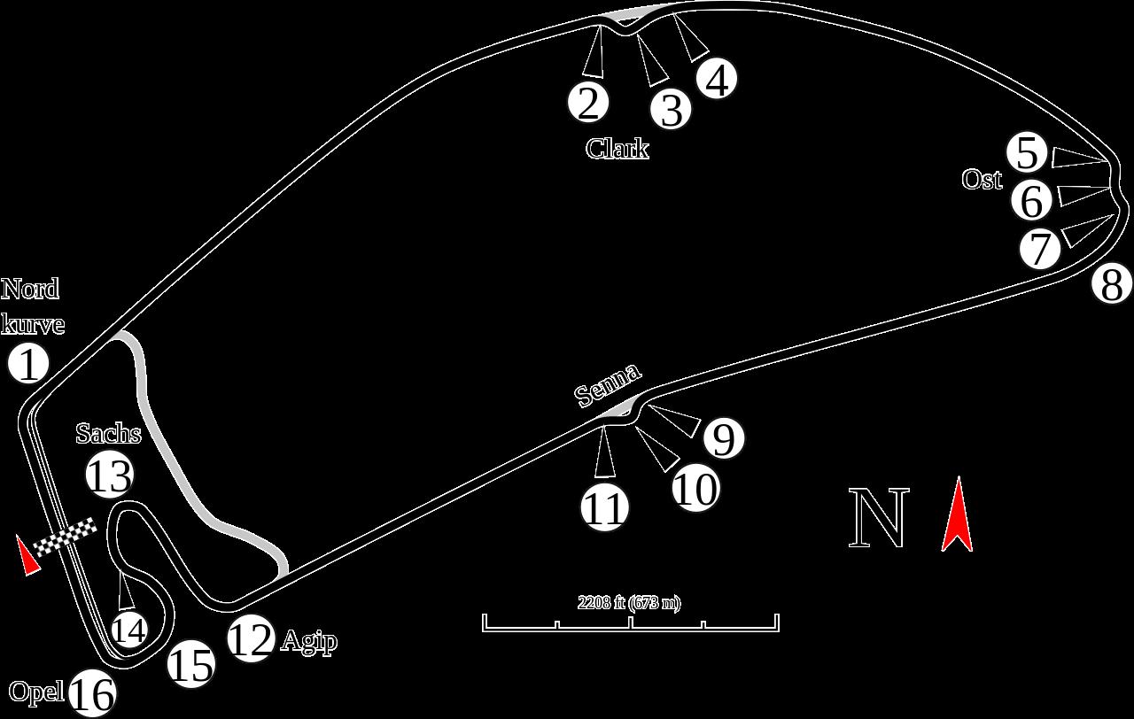 Hockenhiemring Circuit