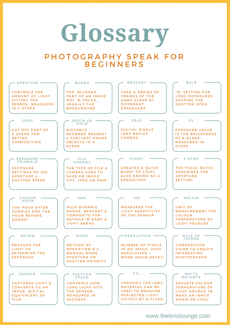 Glossary of 24 photography terms for beginners