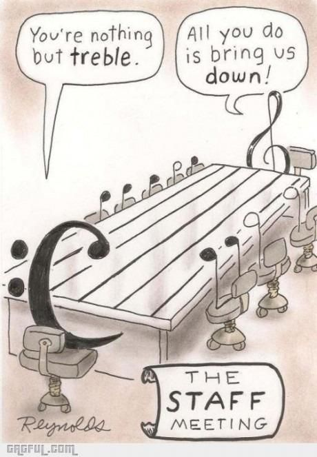 Nothing but treble :D