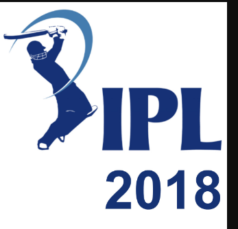 Ipl 2018 Live Score With Images Logo Images Ipl All Team