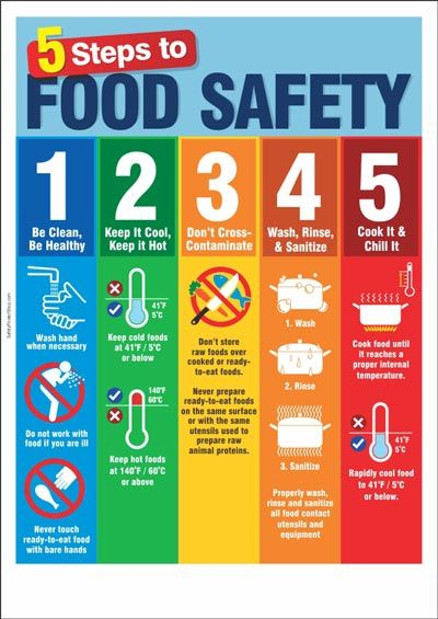 5 Steps To Food Safety Food Safety Posters Food Safety Tips