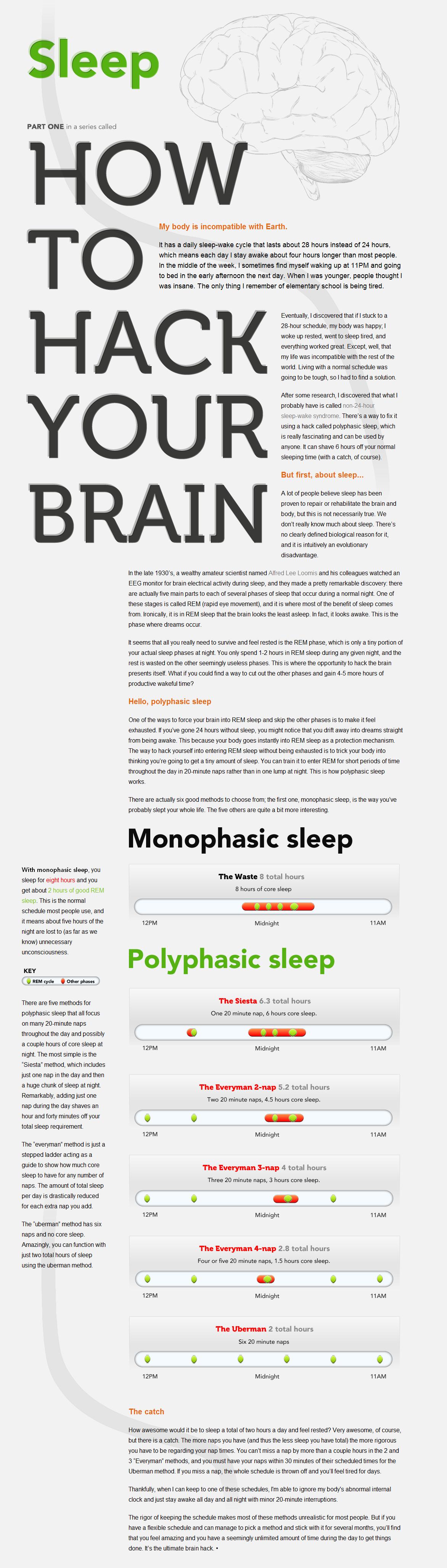 Sleep How to hack your brain. Infographic Brain tricks