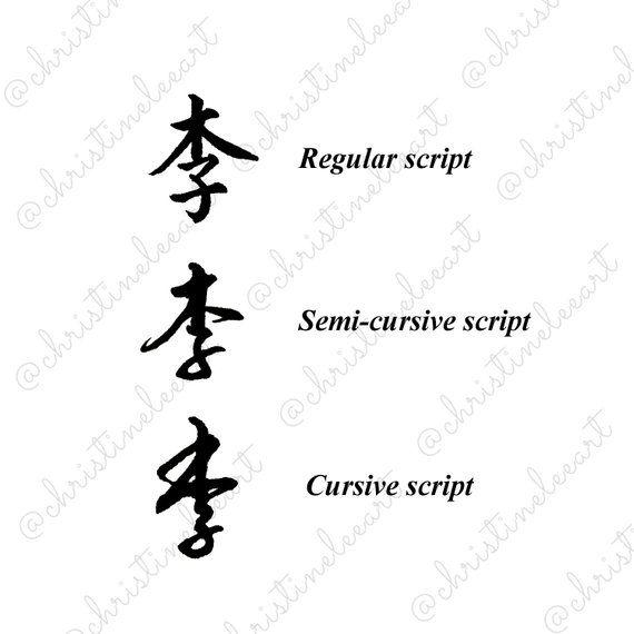 Chinese Surname Tattoo Design | Chinese Calligraphy | Chinese