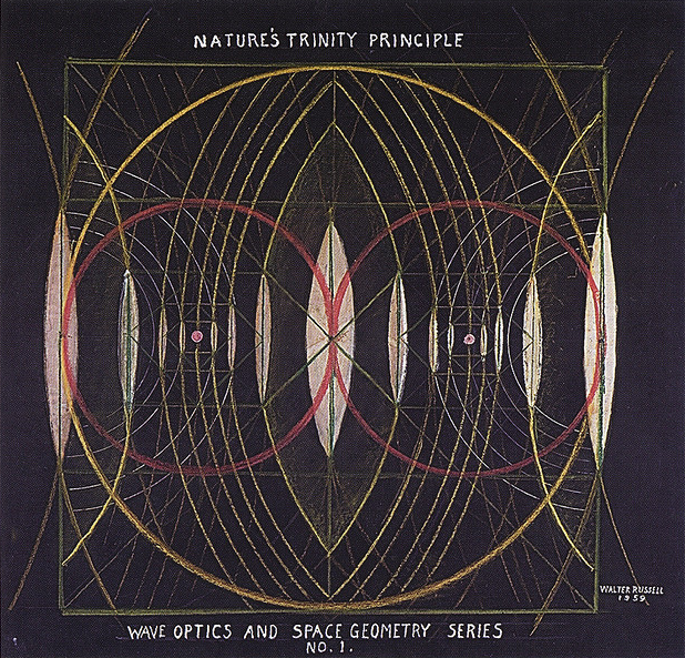 walter russell 1959 sacred geometry
