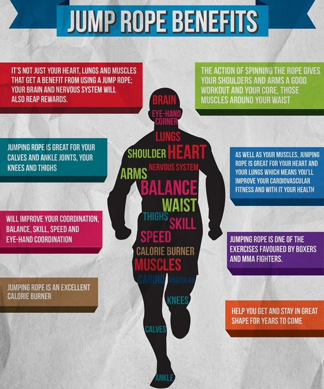 Jump Rope Benefits Jump Rope Benefits Jump Rope Jump Rope Workout