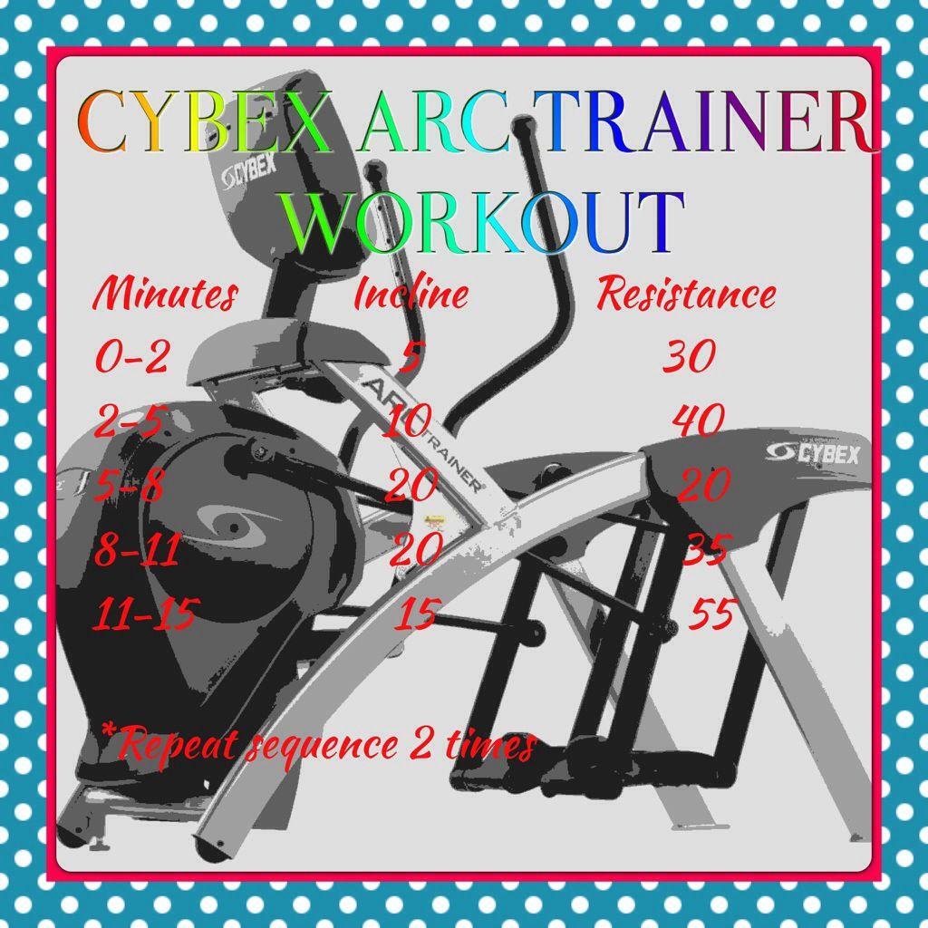 Cybex Treadmill Weight Loss Program