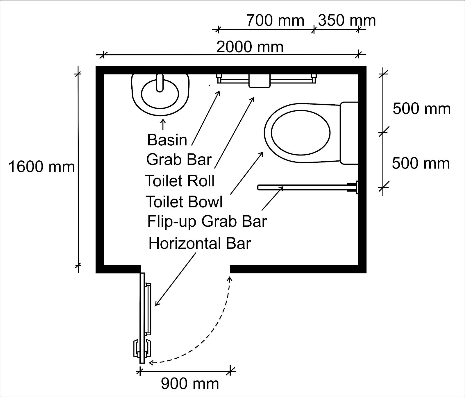 Measurements for toilets for disabled people for Diseno arquitectonico hogar geriatrico