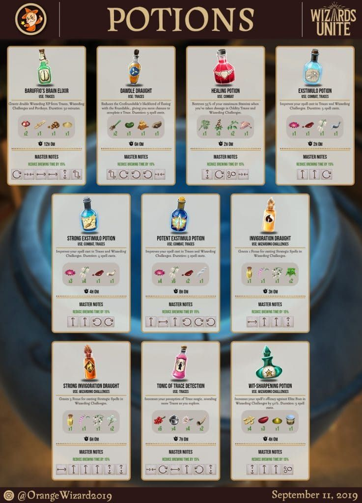 Infographic Showing All Potions Available In Wizards Unite Potions Healing Potion Hufflepuff Students