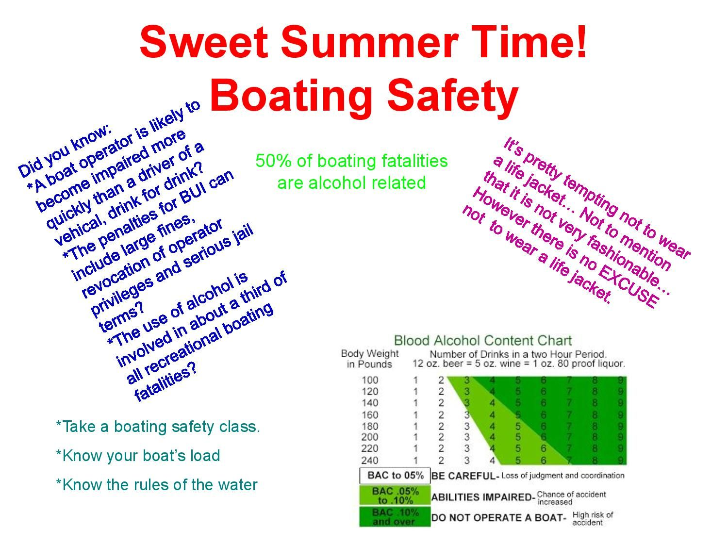 Boating safety from christian hospital in st louis missouri ahg boating safety from christian hospital in st louis missouri nvjuhfo Choice Image
