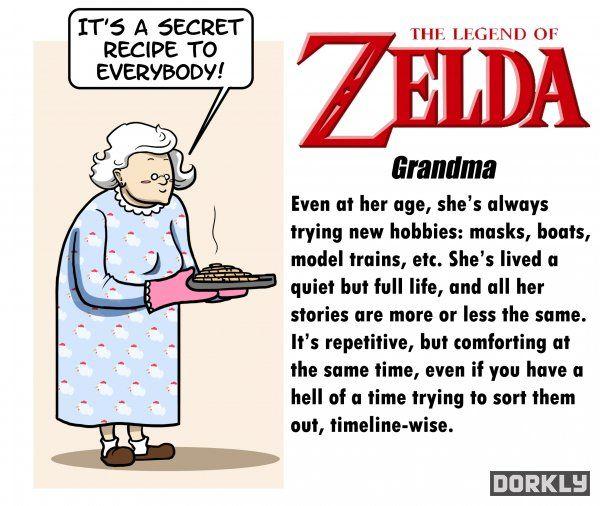 Legend of Zelda = Grandma