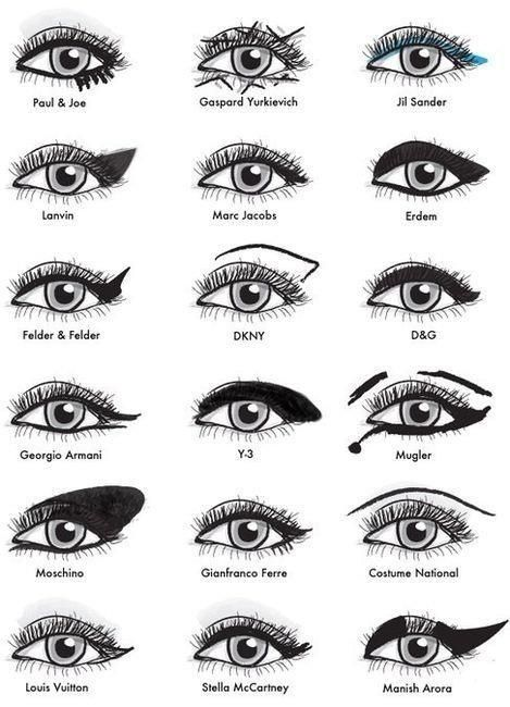 How to sketch eyes in fashion design.