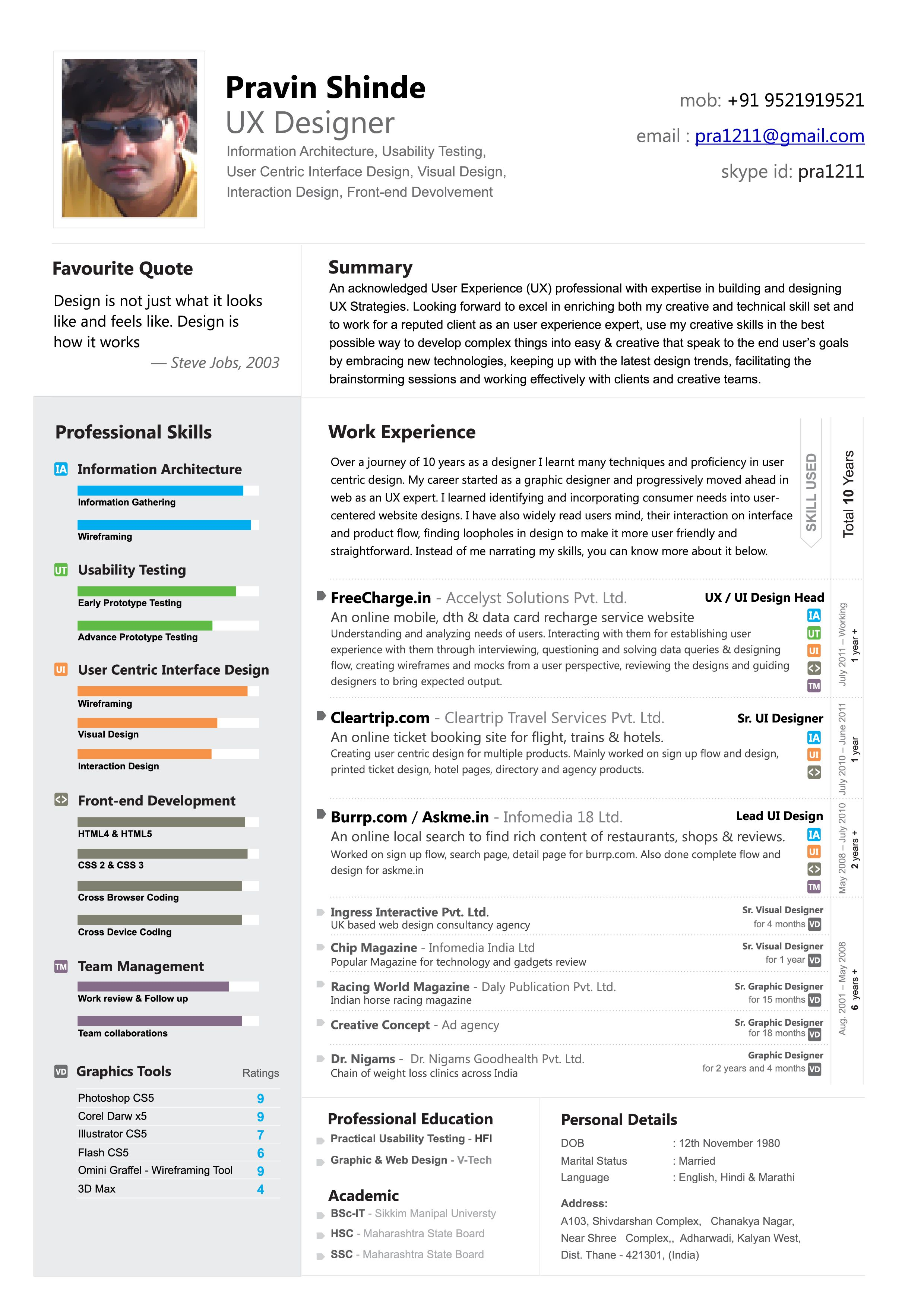 Image Result For User Experience Resume Resume Resume
